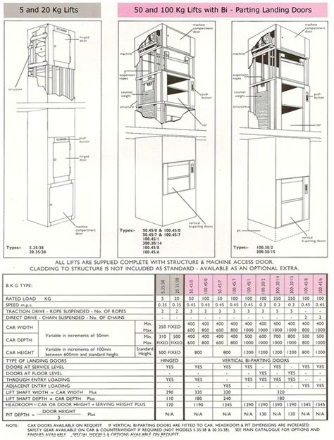 dumbwaiter wiring diagram wiring diagram with description