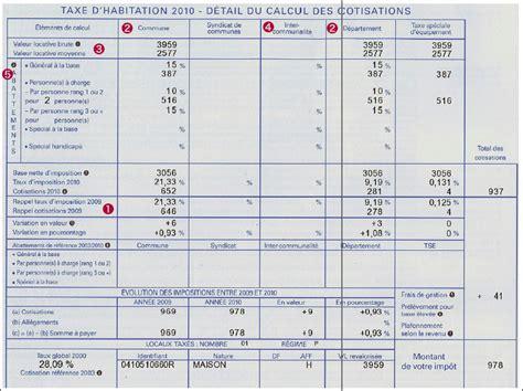 Taxe D Habitation Garage by 201 Claircissements Sur Vos Imp 244 Ts Locaux Ville De Gardanne