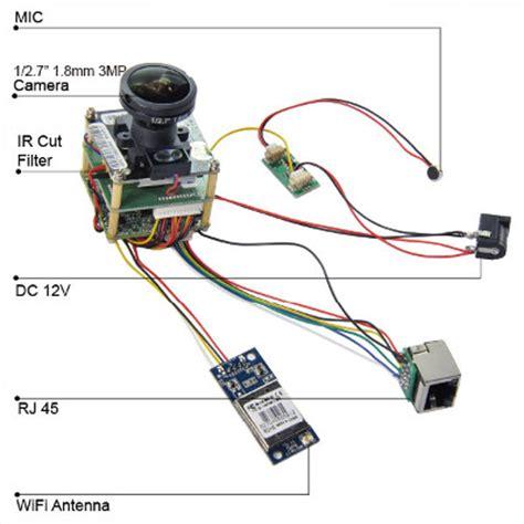 ip network 3 mega pixel micro camera module