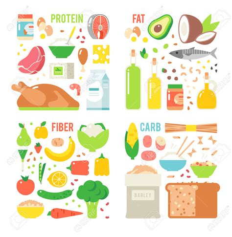 carbohydrate or carbohydrates clipart of carbohydrates clipground