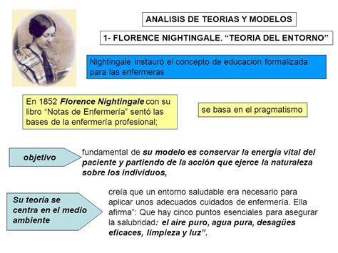 mapa conceptual modelos y teorias en enfermeria teorias y modelos de enfermeria ppt descargar