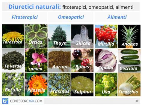 alimenti diuretici diuretici naturali alimenti e prodotti omeopatici e