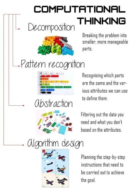 pattern recognition bbc bitesize 7 best computational thinking images on pinterest