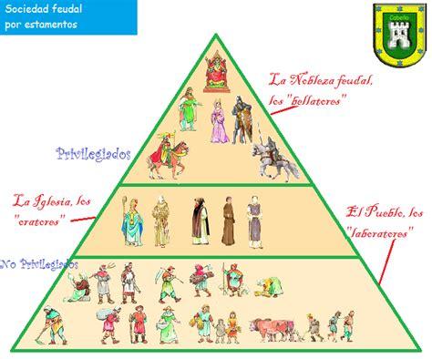 piramide social del sistema feudal historia literaria