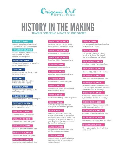 Origami Owl History - 25 best ideas about origami history on