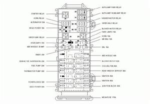2001 ford taurus fuse box diagram fuse box and wiring diagram