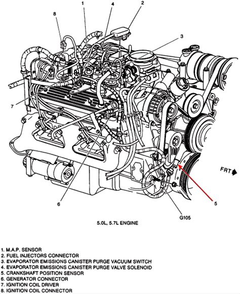 car engine manuals 2005 chevrolet cavalier spare parts catalogs 1996 chevy pickup 350 motor where is the crankshaft sensor located and how do i change it