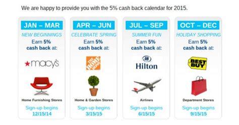 Discover Cashback Calendar New Citi Dividend 5 Back Categories For 2015