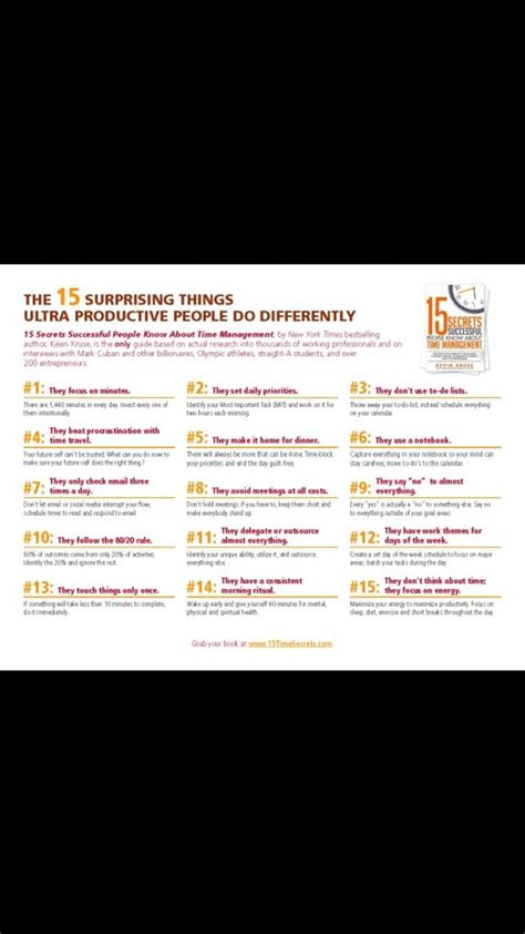 15 surprising things productive do differently