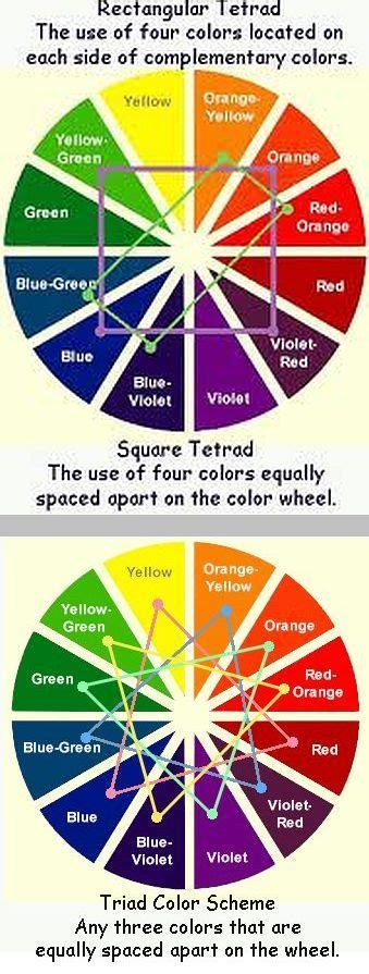 tetrad color scheme color and shade what color can do for your project read