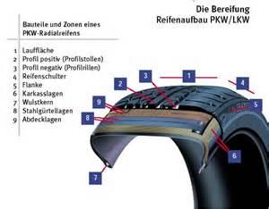 Reifendruckkontrolle auch bei winterreifen bmw x4 208103549