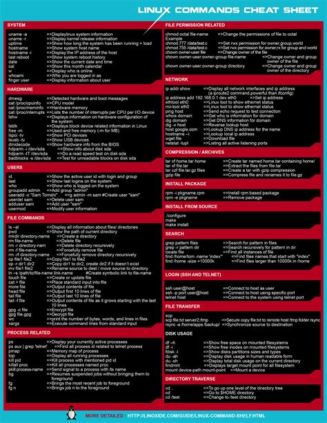 tutorial linux fedora pdf redhat commands cheat sheet pdf todayourtx over blog com