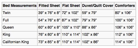 comforter sizes chart bed linen sizes chart 2017 2018 best cars reviews