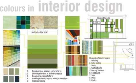 d source use of colours in interior design visual design colour theory d source digital
