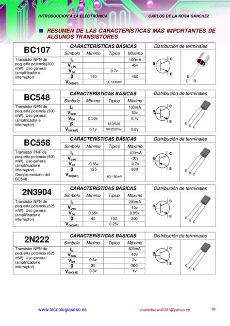 transistor a671 transistor bc548 simbolo 28 images a671 transistor equivalent 28 images tip30a pdf 数据手册