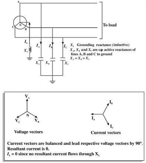 capacitor between neutral and ground guide to grounding bonding shielding and surge protection grounding of power supply system