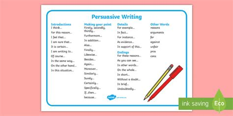 Apology Letter In Kiswahili persuasive writing word mat formal writing guide