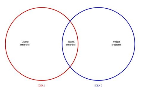 venn diagram maker clipart best