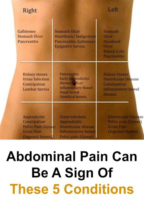 pain in left side of stomach after c section 25 best ideas about upset stomach remedy on pinterest