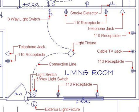 architectural electrical symbols for floor plans labelled plan lighting pinterest articles and schools