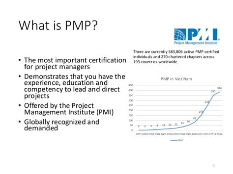 What Does Mba Pmp Stand For introduction to pmp