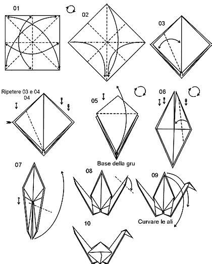 origami tutorial italiano cigno algoritmi in python 3