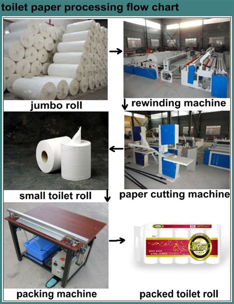 waste paper toilet tissue paper production line