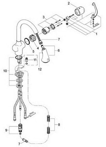 grohe ladylux parts diagram grohe 33755 ladylux cafe high profile pull