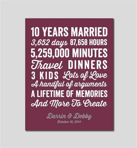 10 Year Wedding Anniversary Card Messages