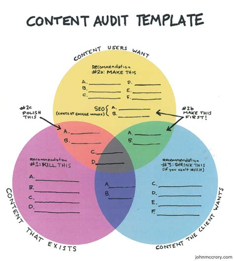The Best Content Audit Templateguiseppe Getto Ph D Personal Branding Powerpoint Template