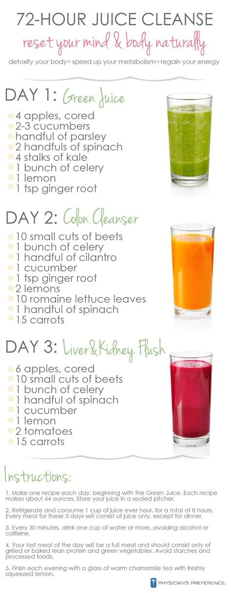 Three Day Cleanse And Detox by A Hue 3 Day Diy Juice Cleanse Pinpoint