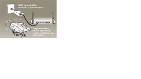 Modem Speedy Instant ammar blogg panduan seting modem adsl speedy