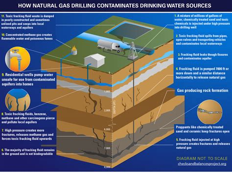 fracking process diagram why are u s gas prices plummeting a question that