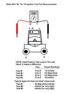multimeter testing coilpack miata turbo forum boost cars acquire cats