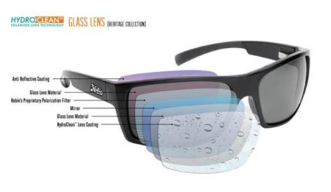 hydroclean plus lens technology