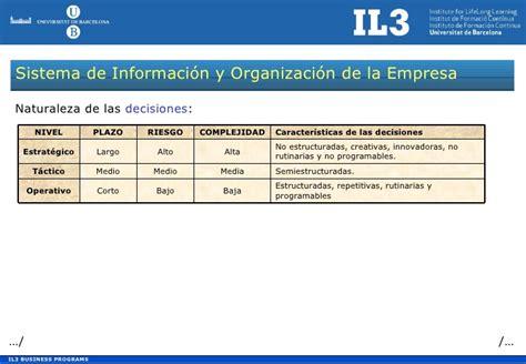 Ub Mba by Ub Mba Sistemas De Informaci 243 N