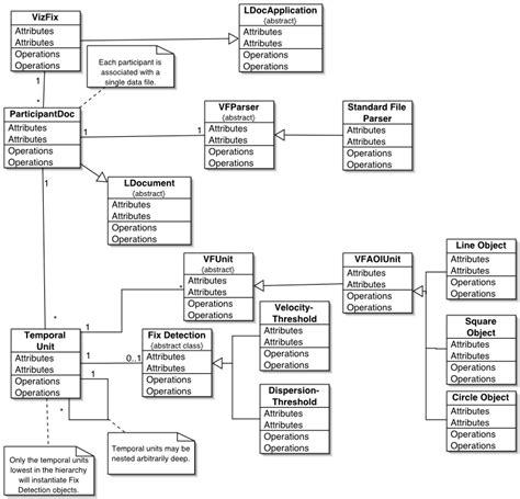 class diagram in uml pdf vizfix