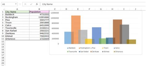 excel 2007 number format thousands format excel into thousands displaying numbers in
