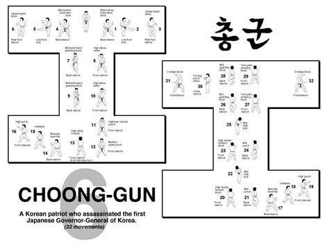 itf pattern history joong gun taekwondo wiki fandom powered by wikia