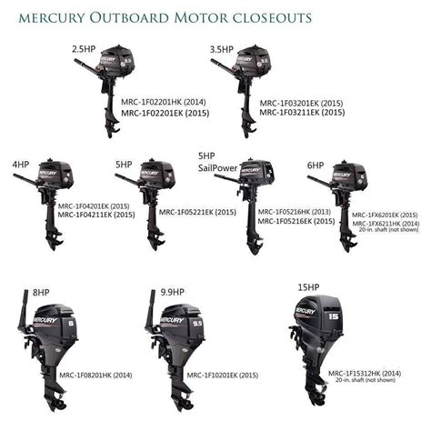 mercury outboard motor model numbers mercury outboard motor serial number lookup impremedia net