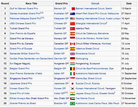 F Calendario Deportes Calendario F1