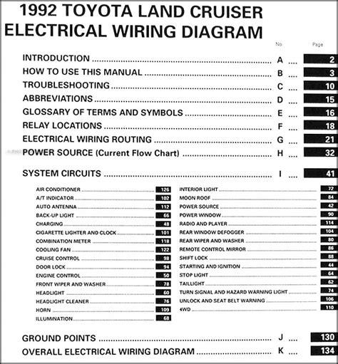 1992 toyota wiring diagram 1992 toyota land cruiser wiring diagram manual original