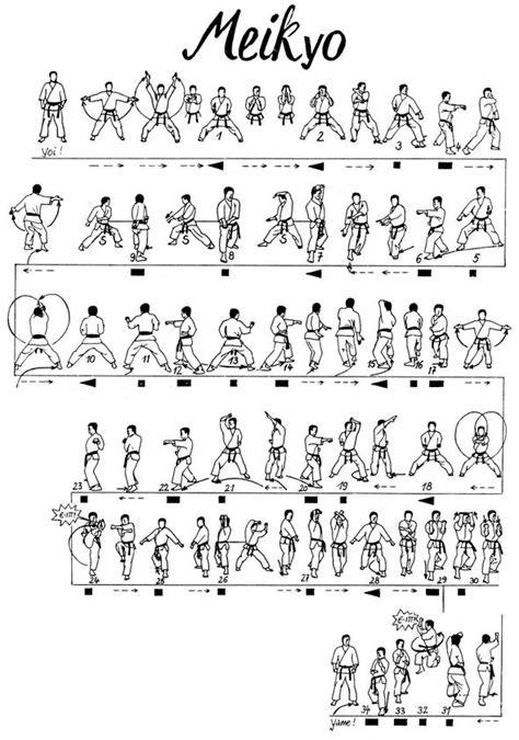 design pattern kata 175 best images about katas on pinterest