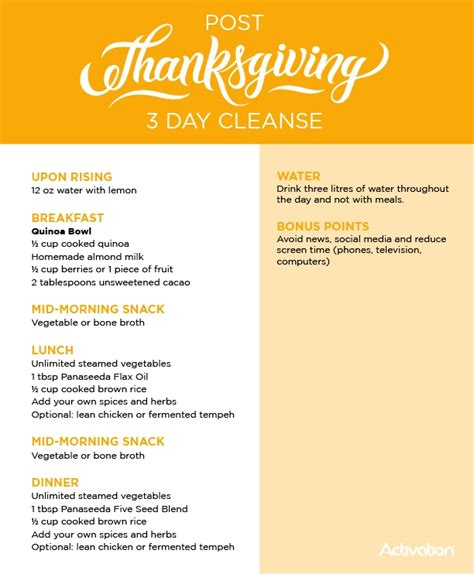Post Thanksgiving Detox by Do You A Post Thanksgiving Detox Plan Activation