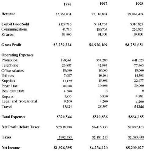 income statement template for service company service company income statement