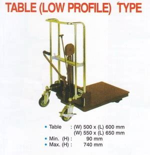 Bor Serba Guna By Sevilla Teknik santo car table low profile type products of trolley