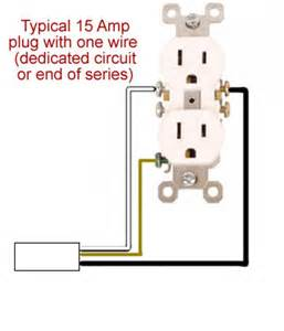 wall socket wiring diagram remodeling how
