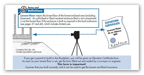 Flood Elevation Surveyors