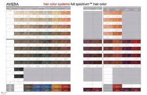 aveda color chart hair colour chart aveda color