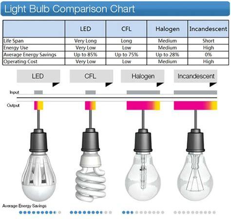 Led Light Bulb Temperature Range High Power Par30 Spotlight 35w Led Bulb Light Par 30 Spot Light Led Bulbs L Replace Hologen